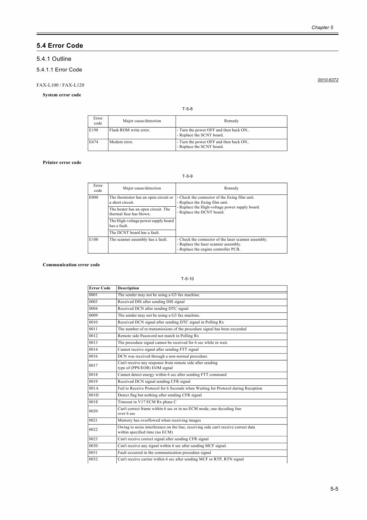 canon fax l100 manual
